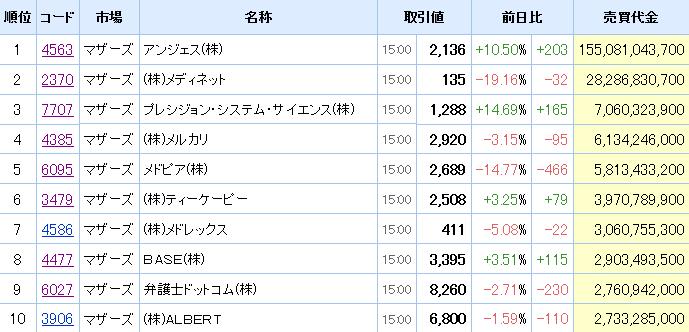 f:id:haji-maru:20200526215640p:plain