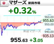 f:id:haji-maru:20200527200020p:plain