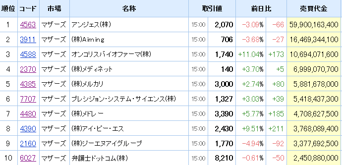 f:id:haji-maru:20200527200042p:plain