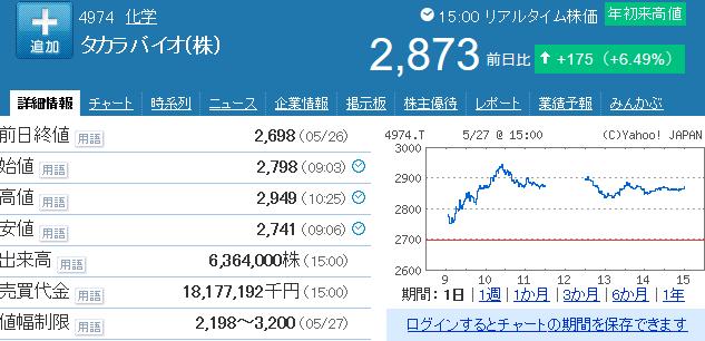 f:id:haji-maru:20200527211443p:plain