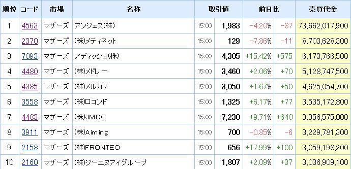 f:id:haji-maru:20200528201030p:plain