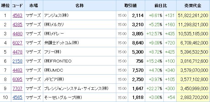 f:id:haji-maru:20200529175553p:plain