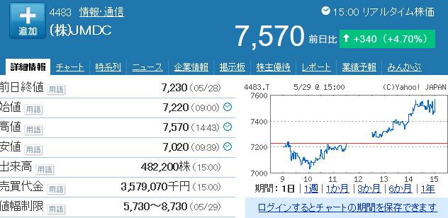 f:id:haji-maru:20200529180849p:plain