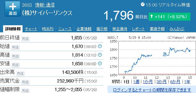 f:id:haji-maru:20200529181929p:plain