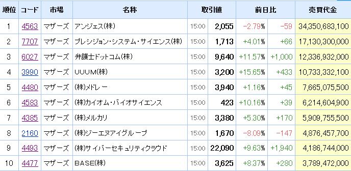 f:id:haji-maru:20200601195219p:plain