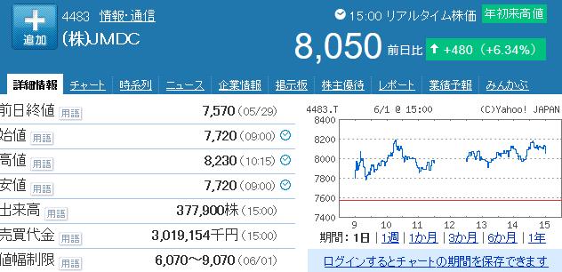 f:id:haji-maru:20200601195345p:plain