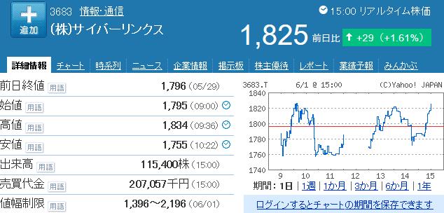 f:id:haji-maru:20200601195422p:plain