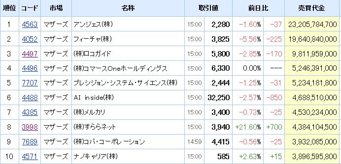 f:id:haji-maru:20200629175803p:plain