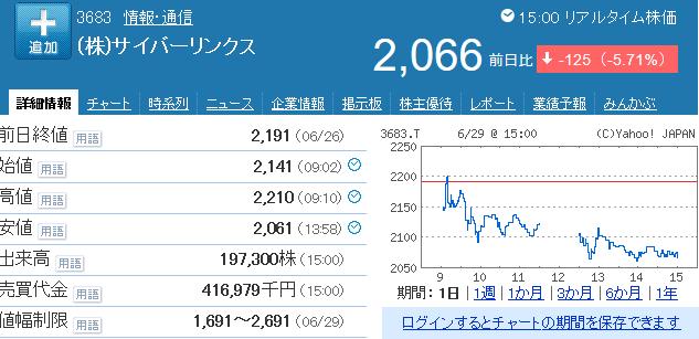f:id:haji-maru:20200629175847p:plain