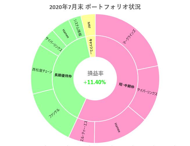 f:id:haji-maru:20200731212335p:plain
