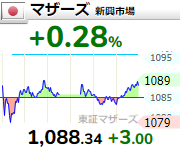 f:id:haji-maru:20210802210715p:plain