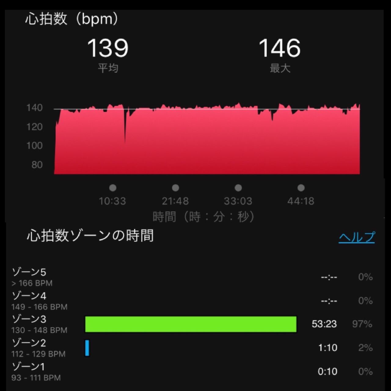 f:id:hajichopin22092:20170101154056j:image