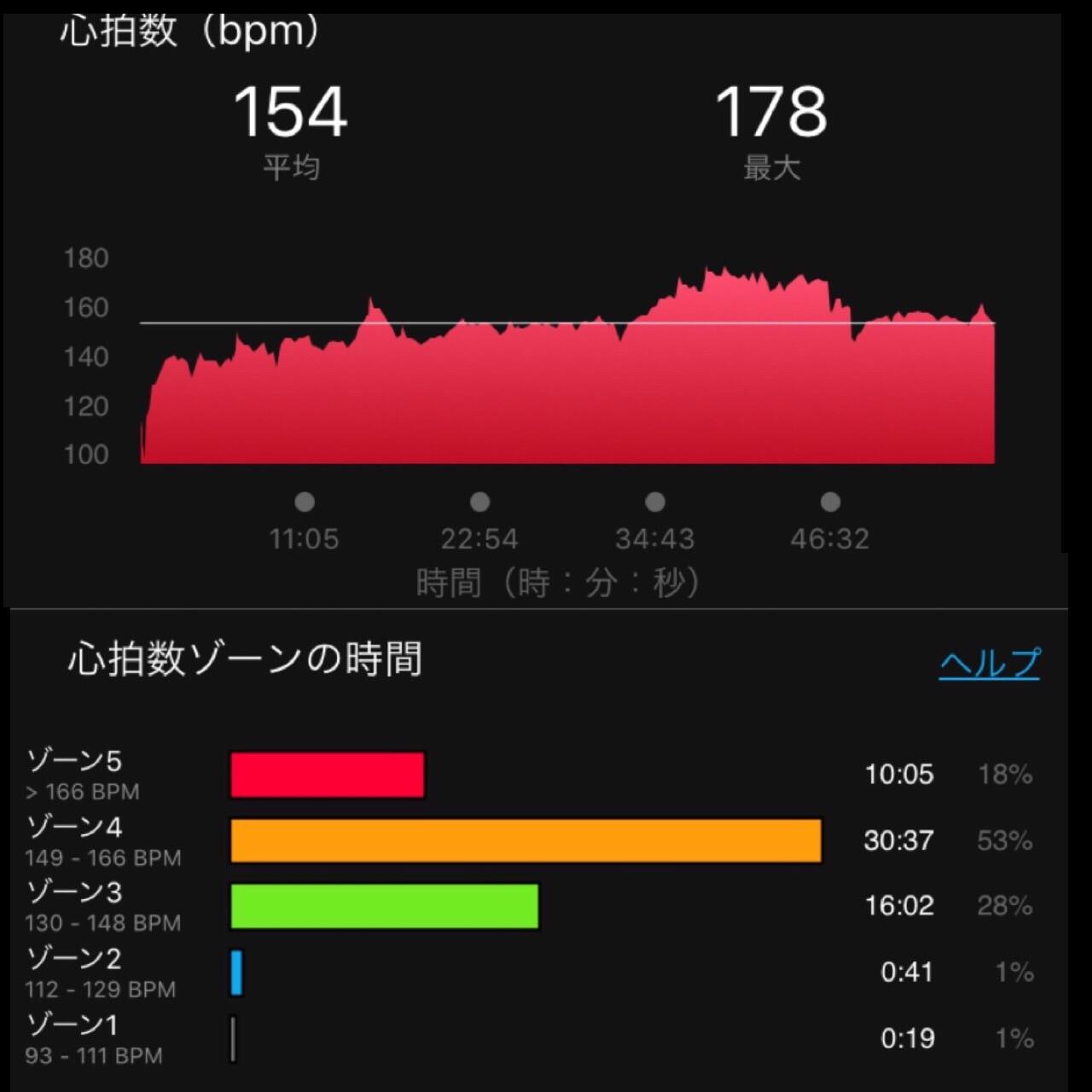 f:id:hajichopin22092:20170203094716j:image