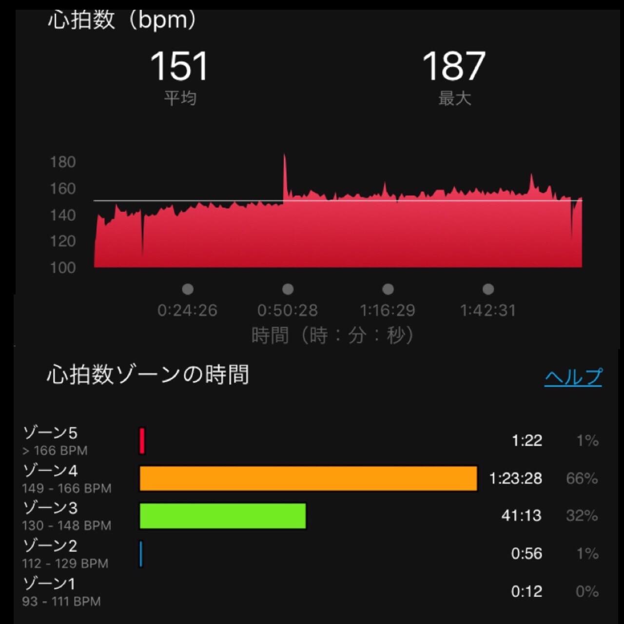f:id:hajichopin22092:20170214100714j:image