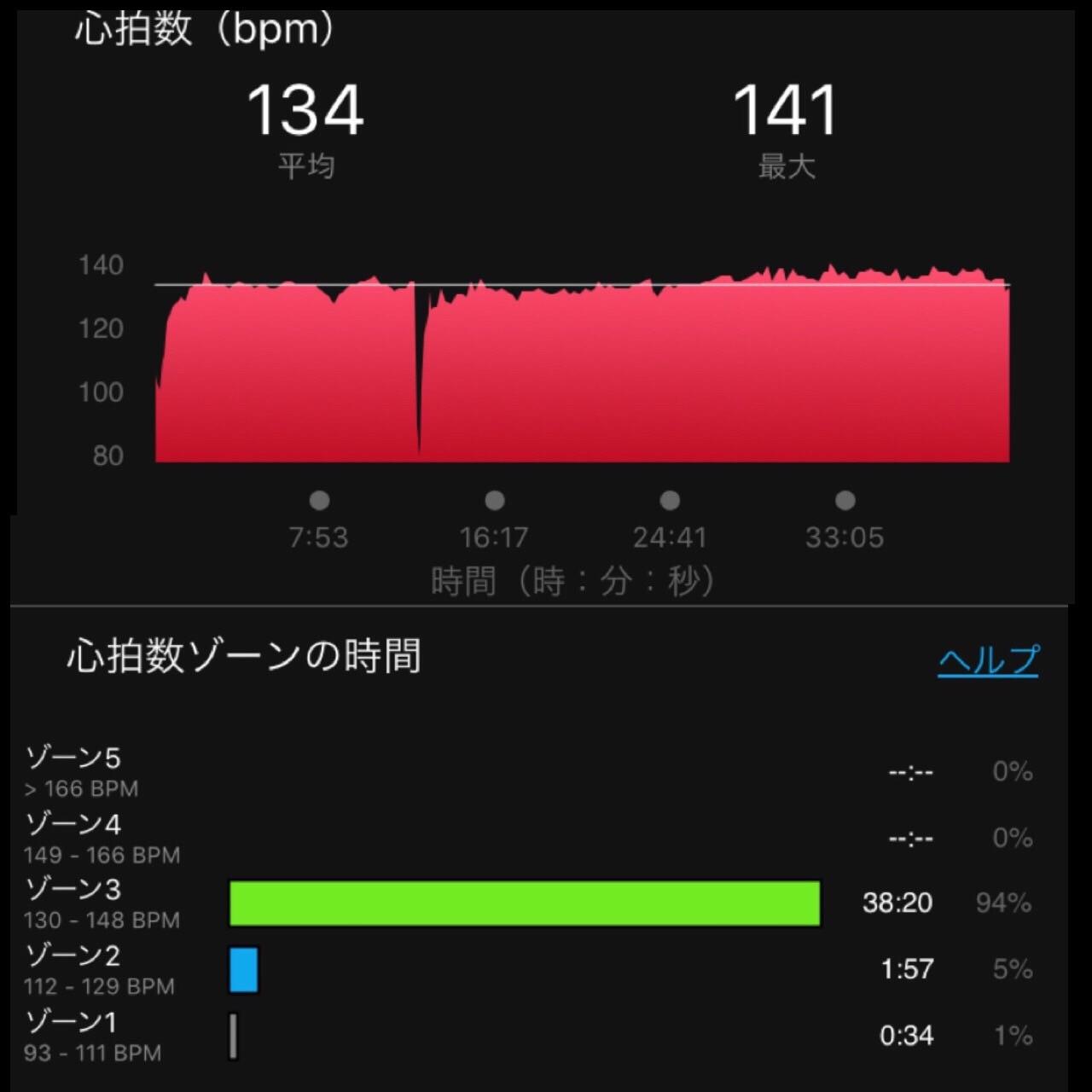 f:id:hajichopin22092:20170304132038j:image