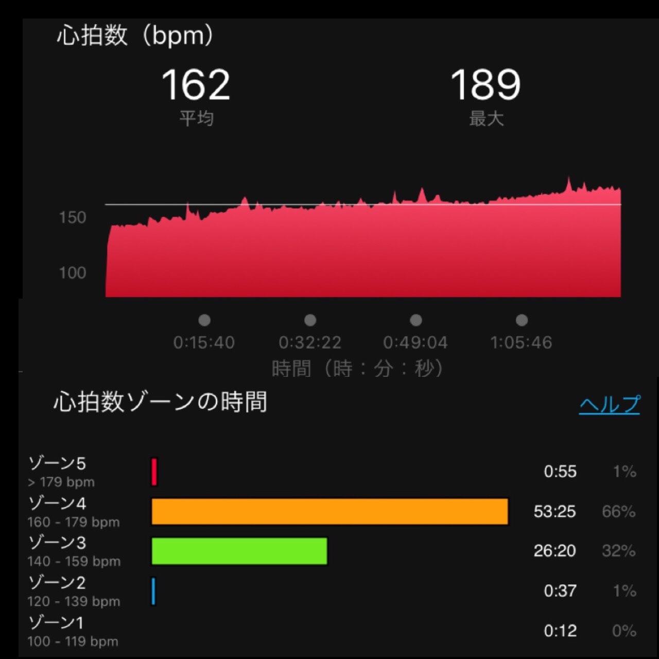 f:id:hajichopin22092:20170504121201j:image