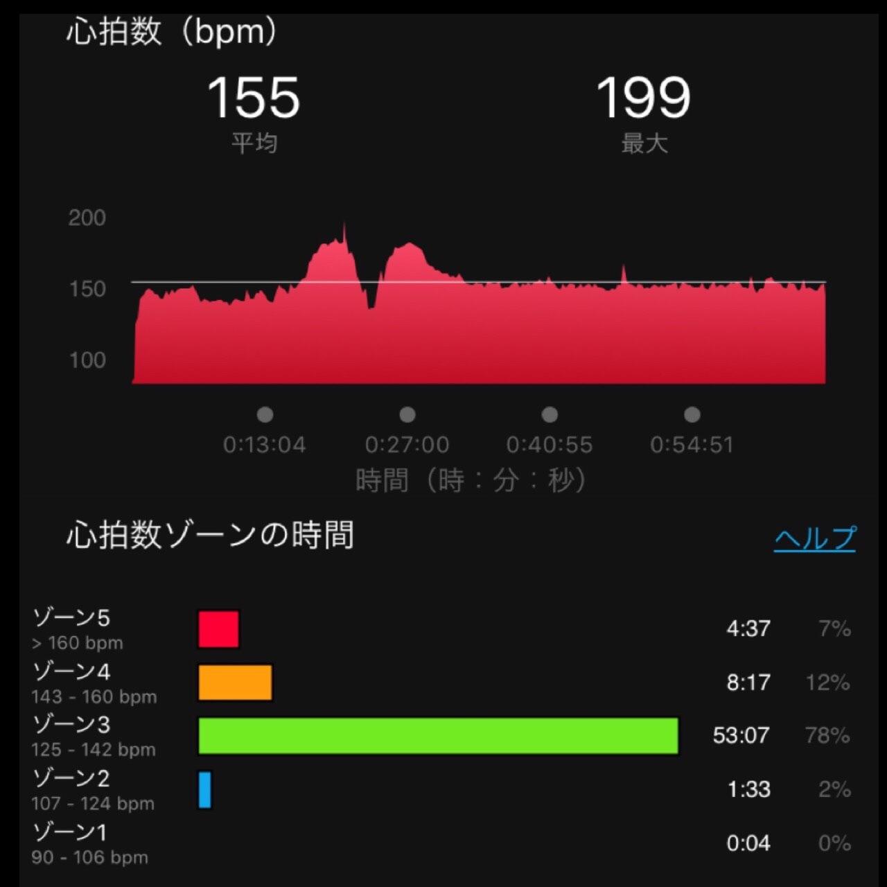 f:id:hajichopin22092:20170618041559j:image