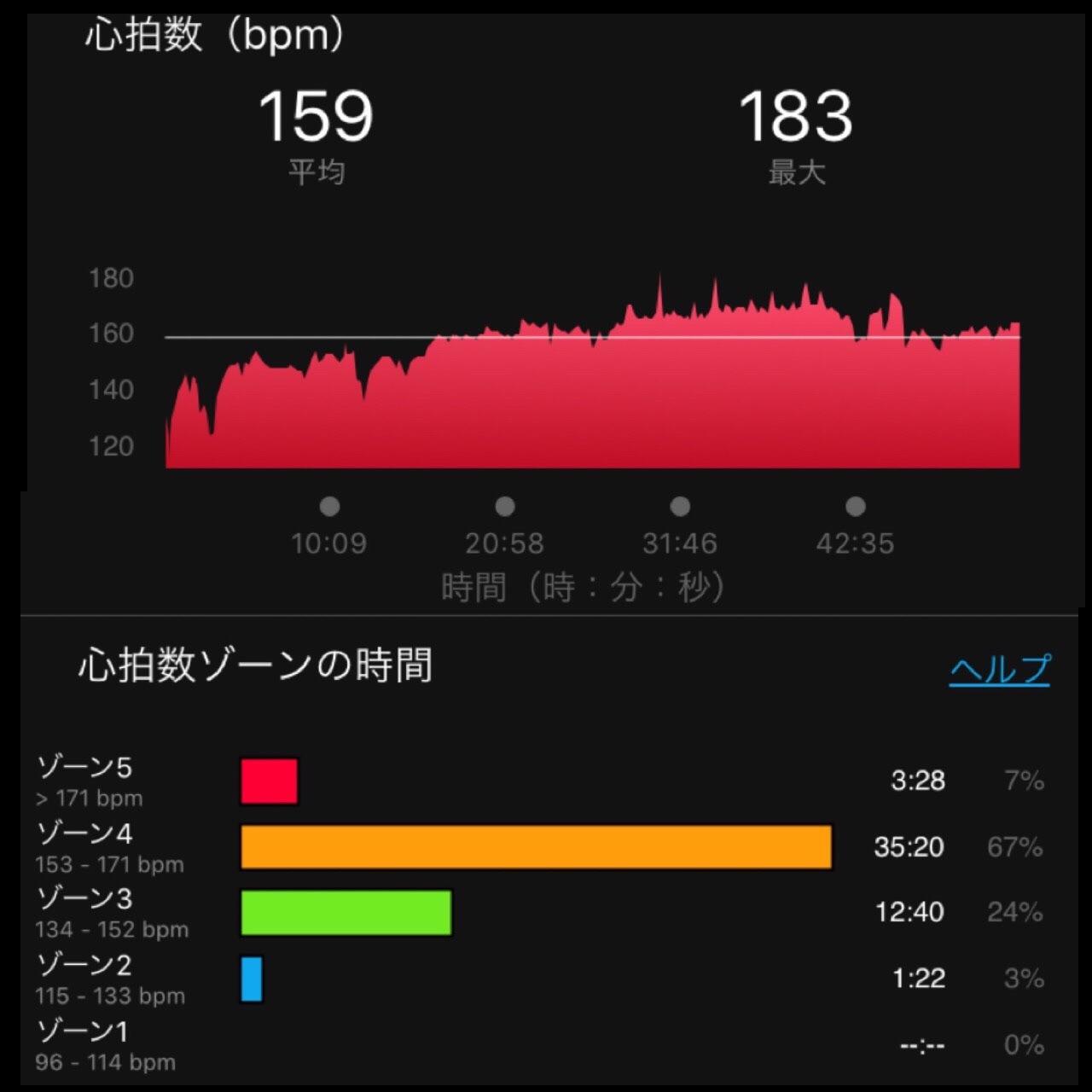 f:id:hajichopin22092:20170801101614j:image