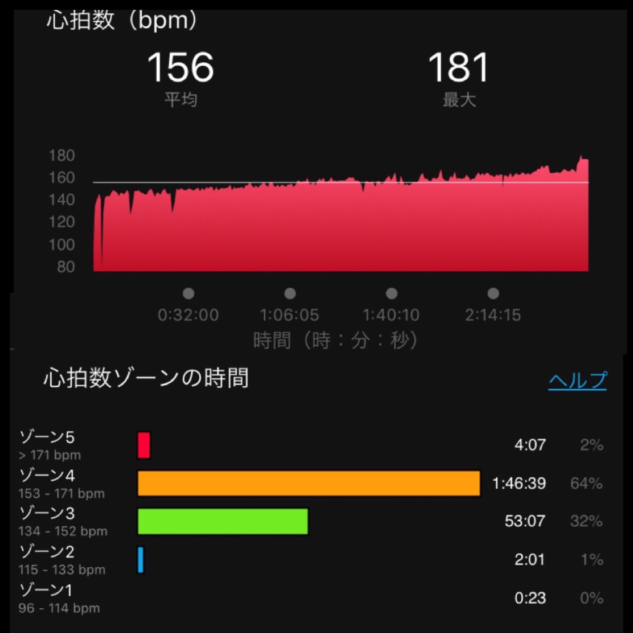 f:id:hajichopin22092:20170819164053j:image