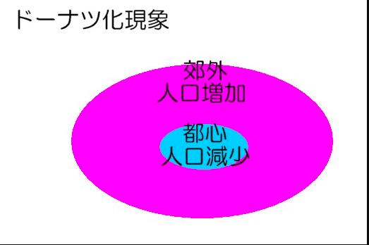 f:id:hajime0308:20161127125400p:plain