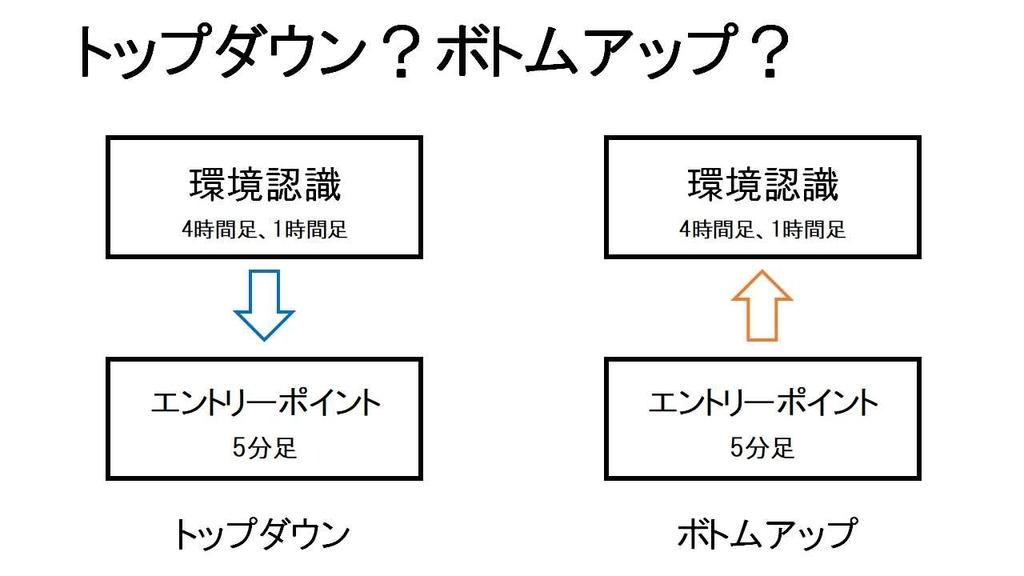 f:id:hajime0707:20190214200710j:plain