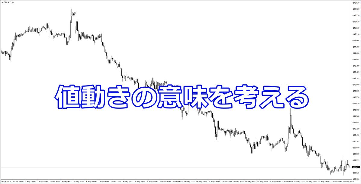 f:id:hajime0707:20190525230506p:plain