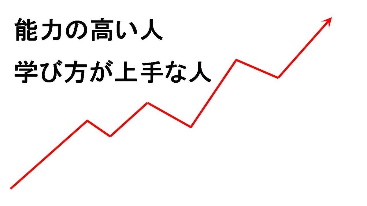 f:id:hajime0707:20191229092621j:plain