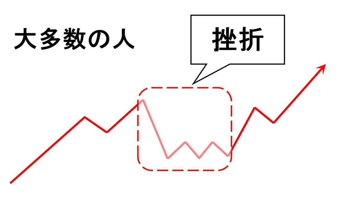 f:id:hajime0707:20191229092634j:plain