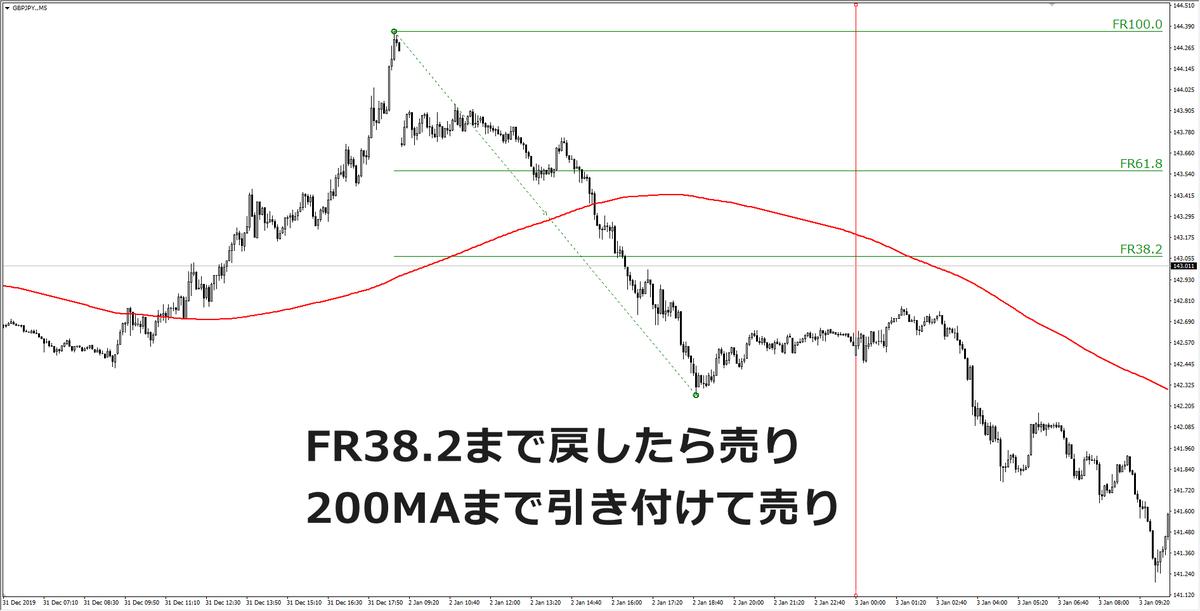 f:id:hajime0707:20200112113929p:plain