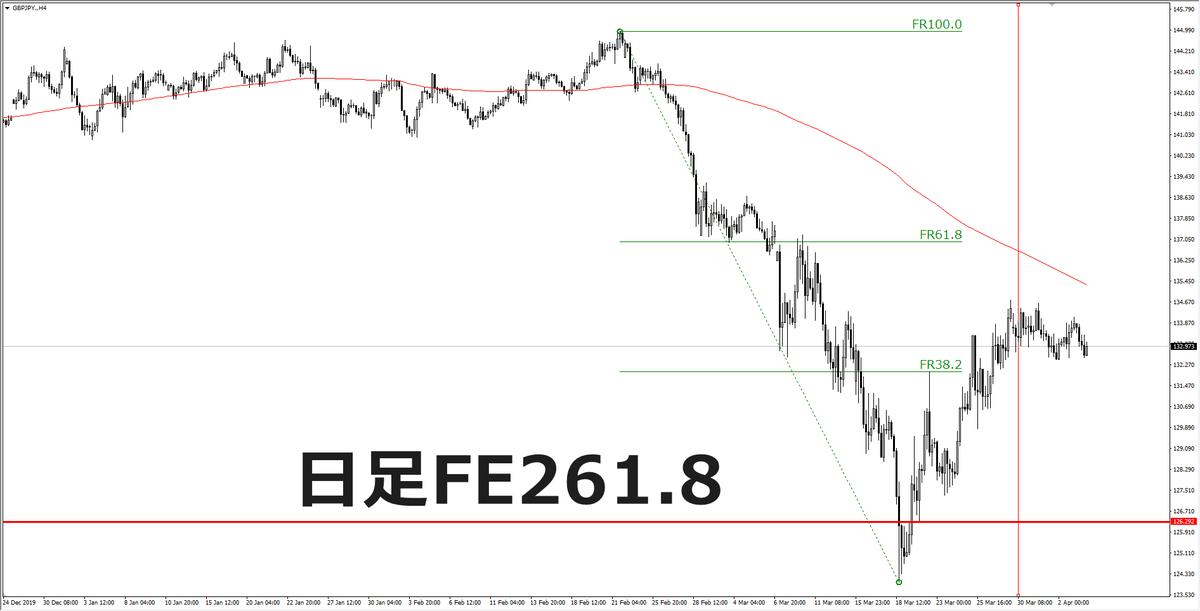 f:id:hajime0707:20200405202731p:plain