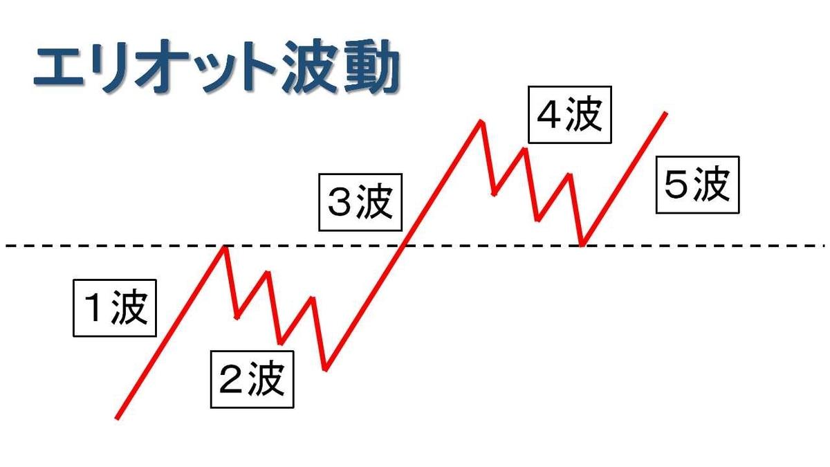 f:id:hajime0707:20200510081517j:plain