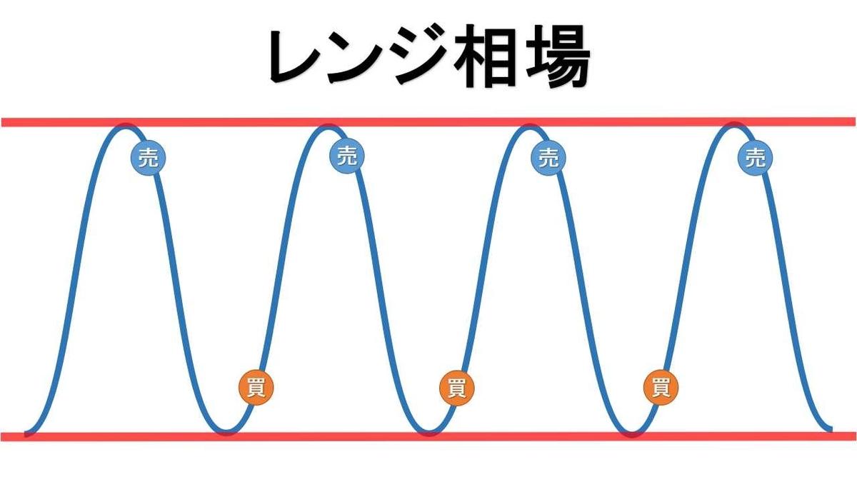 f:id:hajime0707:20200521214419j:plain