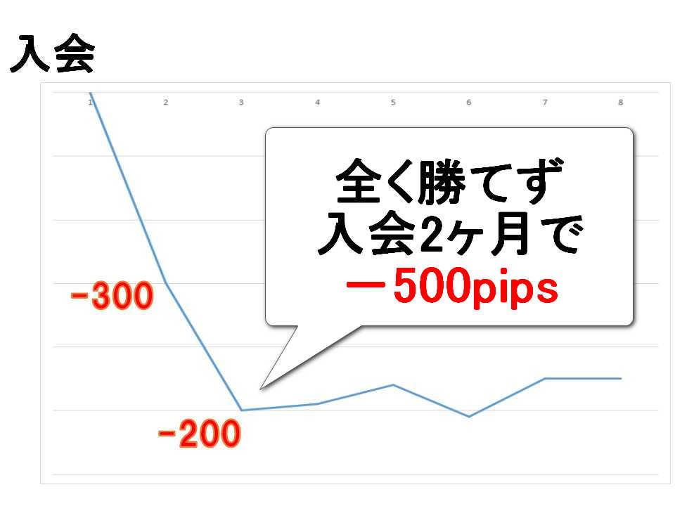 f:id:hajime0707:20200602064053j:plain