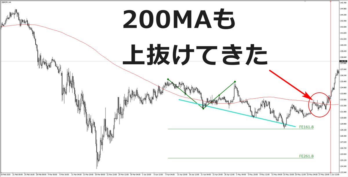 f:id:hajime0707:20200605215253p:plain