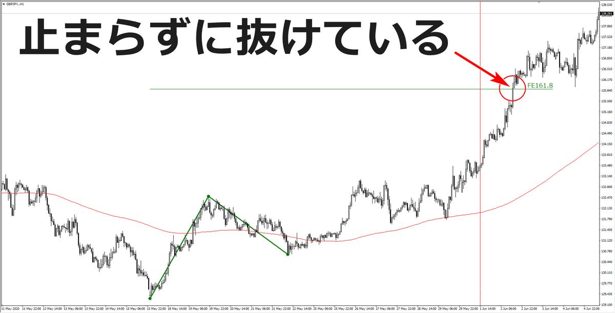 f:id:hajime0707:20200605215459p:plain