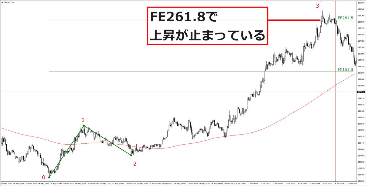 f:id:hajime0707:20200613163812p:plain