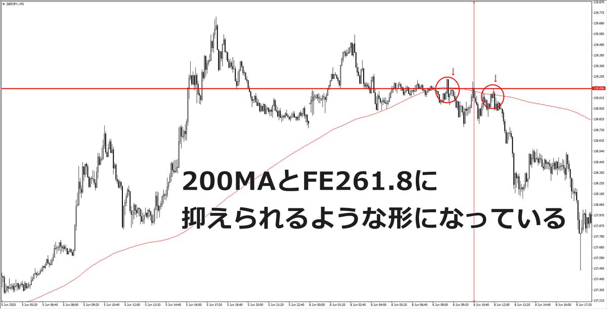 f:id:hajime0707:20200613164111p:plain