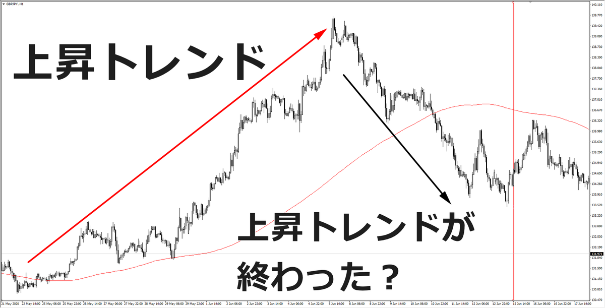 f:id:hajime0707:20200620152624p:plain