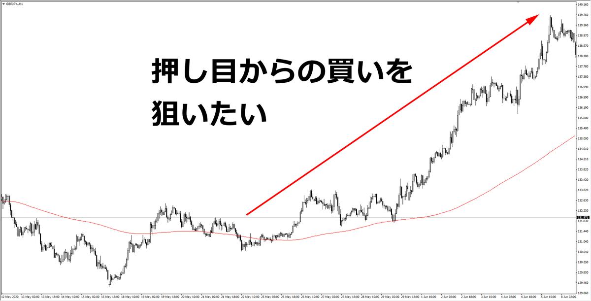 f:id:hajime0707:20200621211842p:plain