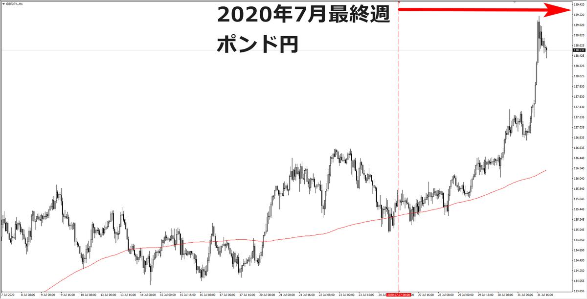 f:id:hajime0707:20200801160759p:plain