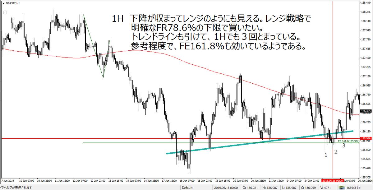 f:id:hajime0707:20201104193053p:plain