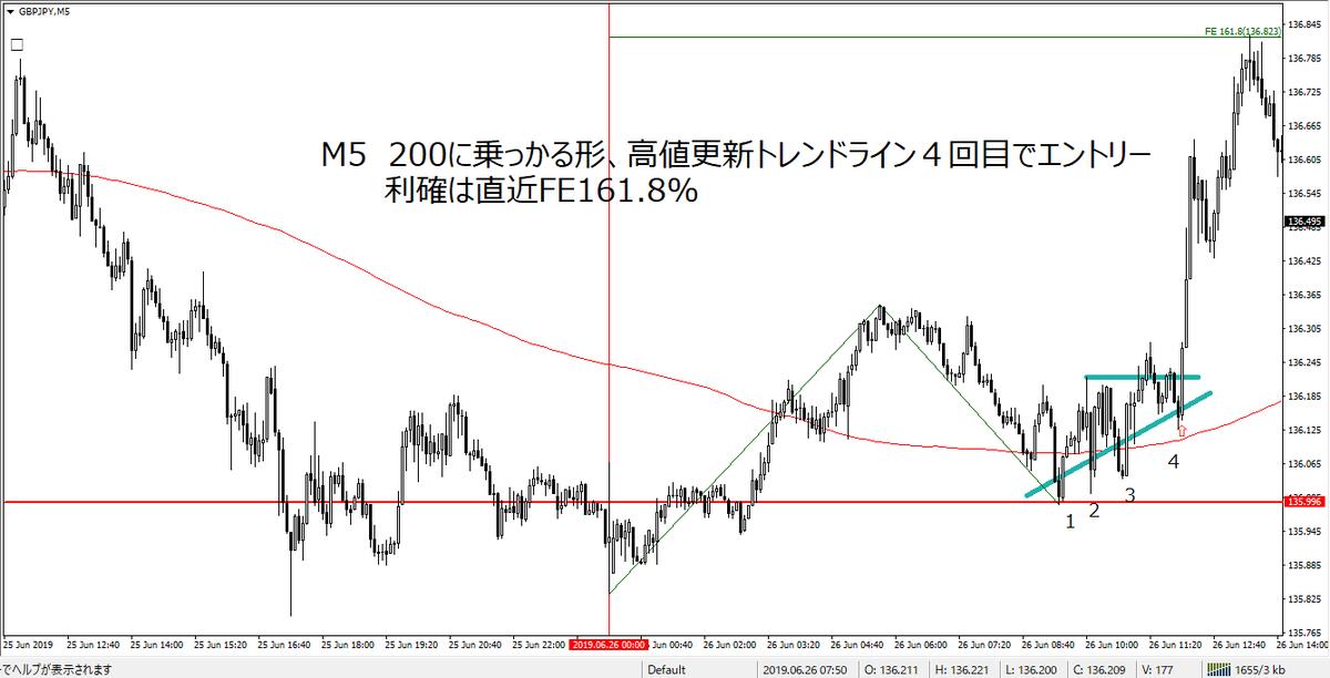 f:id:hajime0707:20201104193058p:plain