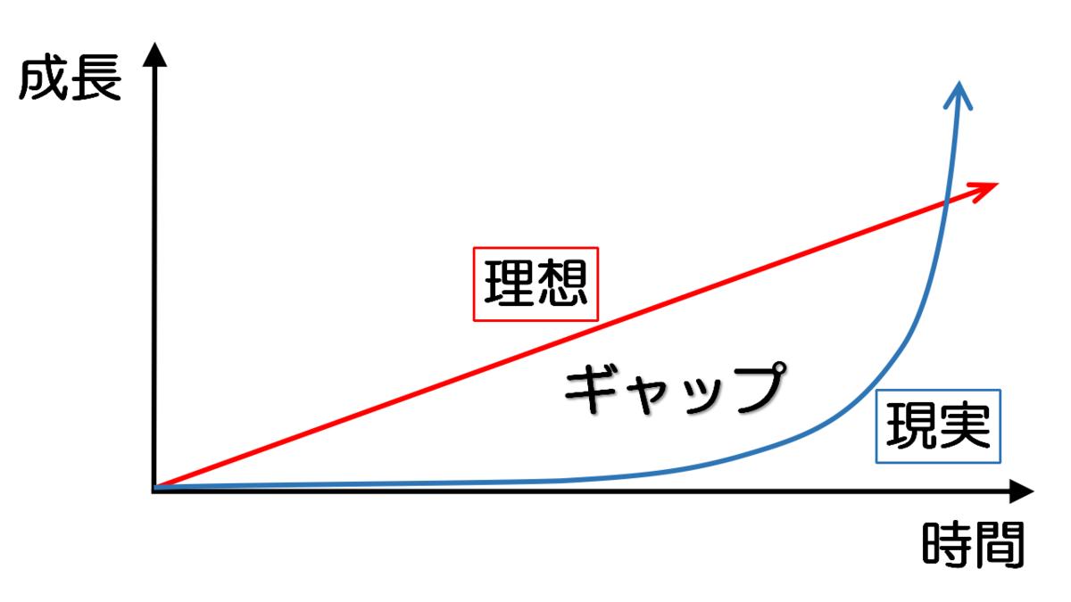 f:id:hajime0707:20210102174741p:plain