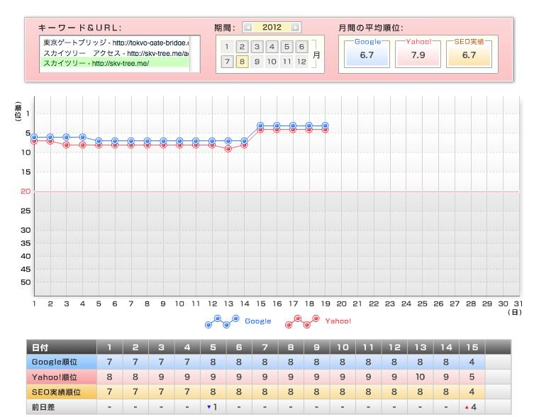 f:id:hajimeataka:20120820003615p:plain