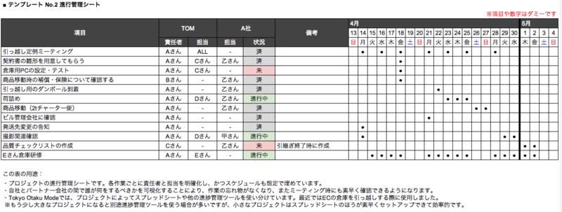 f:id:hajimeataka:20140422123910p:plain