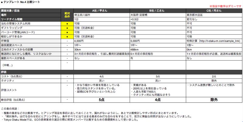 f:id:hajimeataka:20140422123926p:plain
