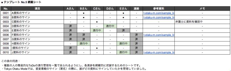 f:id:hajimeataka:20140422123940p:plain