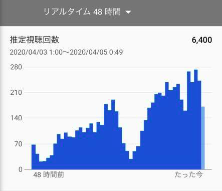 f:id:hajimeataka:20200522185656p:plain