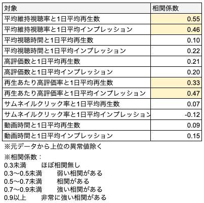 f:id:hajimeataka:20200522190228p:plain