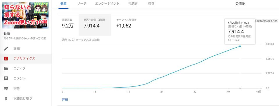 f:id:hajimeataka:20200522193642p:plain